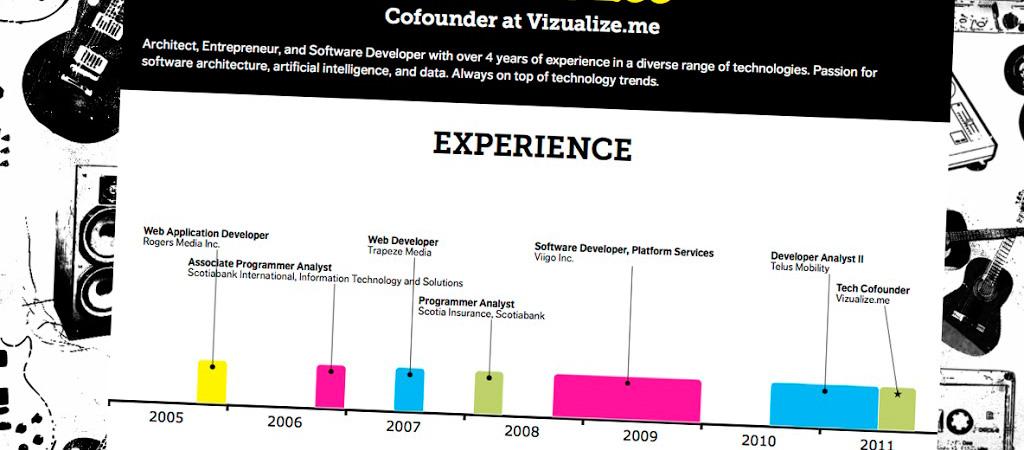 Currículums visuales y online