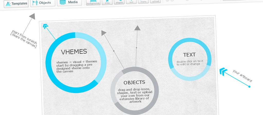 Hacer infografías online con Easelly