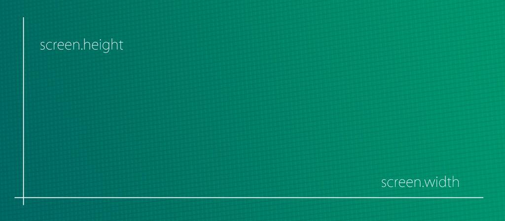 Calcular resolución de pantalla (ancho y alto) con JavaScript
